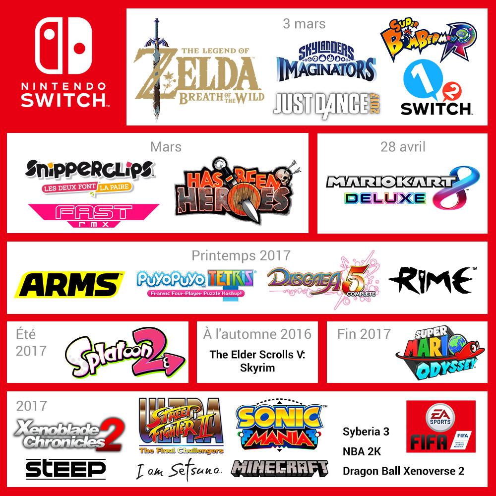 liste-des-sorties-de-jeux-sur-nintendo-switch-en-2017