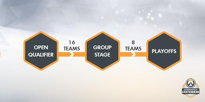 overwatch-contenders-infos3